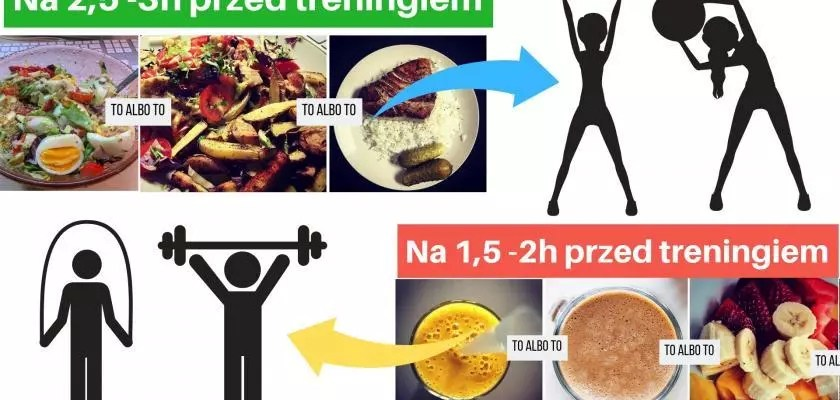 Co Jesc Na 1 2 3 H Przed Treningiem Motywator Dietetyczny