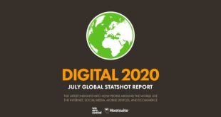 دراسة أكثر من نصف سكان العالم يستخدمون وسائل التواصل الاجتماعي