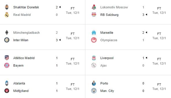 كرة القدم : نتائج الجولة الخامسة من رابطة دوري أبطال أوروبا 2020/2021