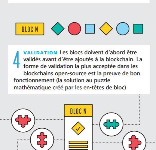 """La Blockchain parmi les 8 """"Tech Trends 2017"""" de Deloitte"""