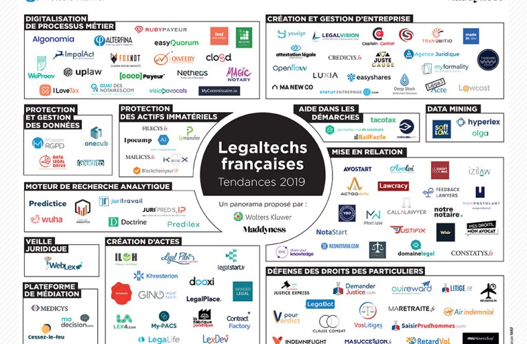 Legaltechs & transformation digitale