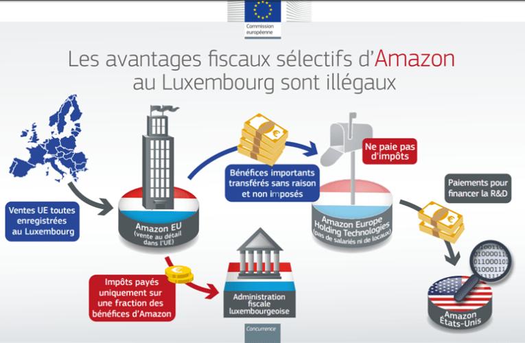 Injustice européenne : les avantages fiscaux accordés à Amazon sont licites