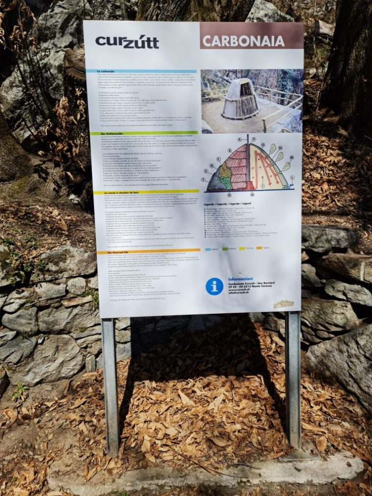 Information sign explaining how charcoal is produced