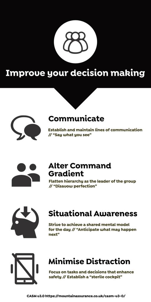 CASM v3.0 Infographic