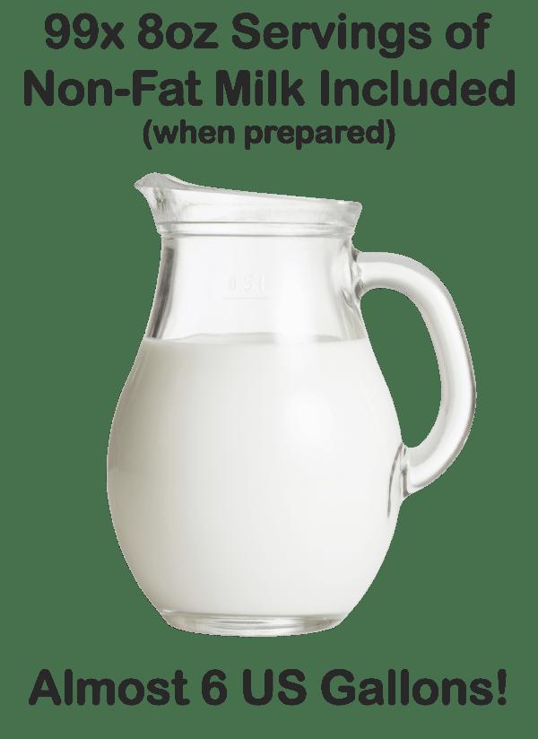 99x 8oz servings of powdered milk