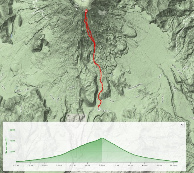 Mt St Helens Speed Ski Map and Elevation