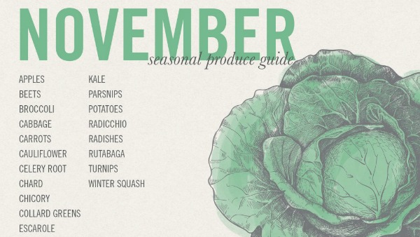 Eat Seasonal Guide November | #EatSeasonal