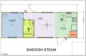 Swedish Steam Plan