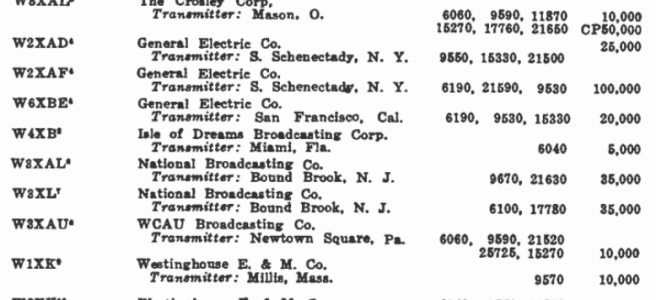 International Broadcasting Stations of the United States (May 15, 1939)