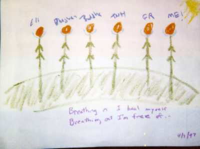 Six Root Teachers