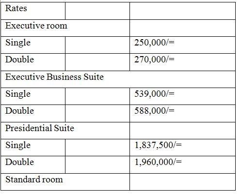 mbale-resort-hotel-price1