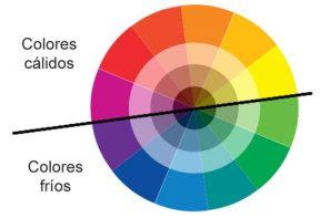 Circulo Cromático combinación de colores