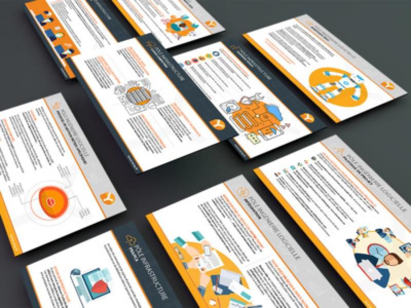 Marketing, charte graphique Wisy.fr