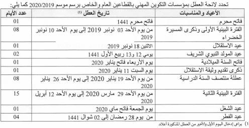 لائحة عطل التكوين المهني 2019-2020