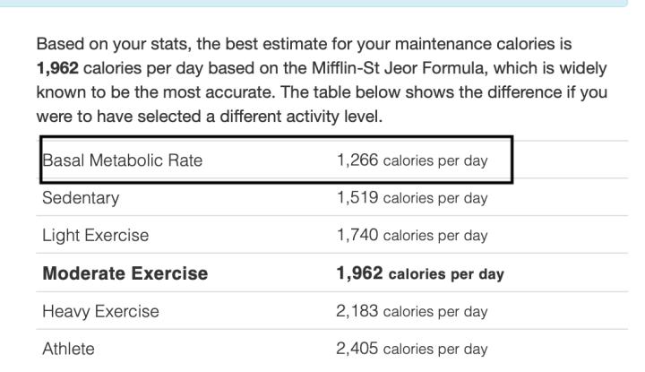 basil metabolic rate keto diet