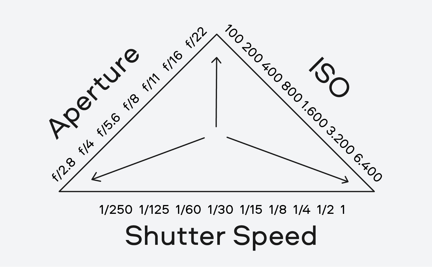 Basic Camera Settings: A Beginner's Guide to Photography