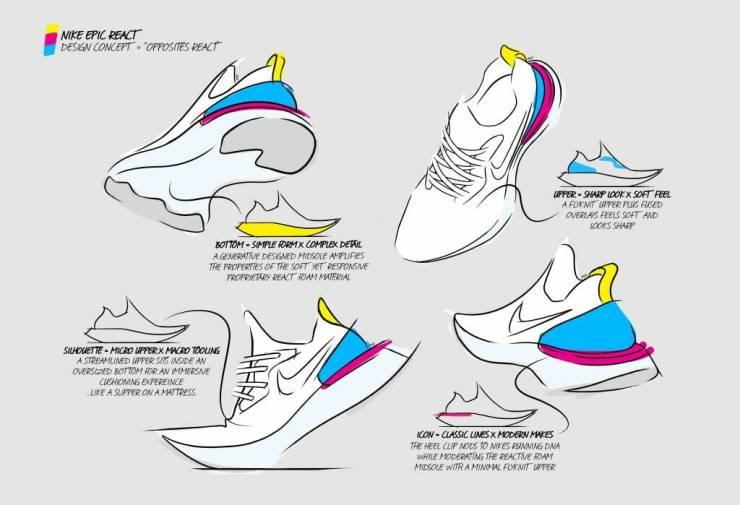 NikeEpicReact Design