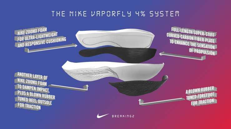 Nike-4percent_final_native_1600.jpg