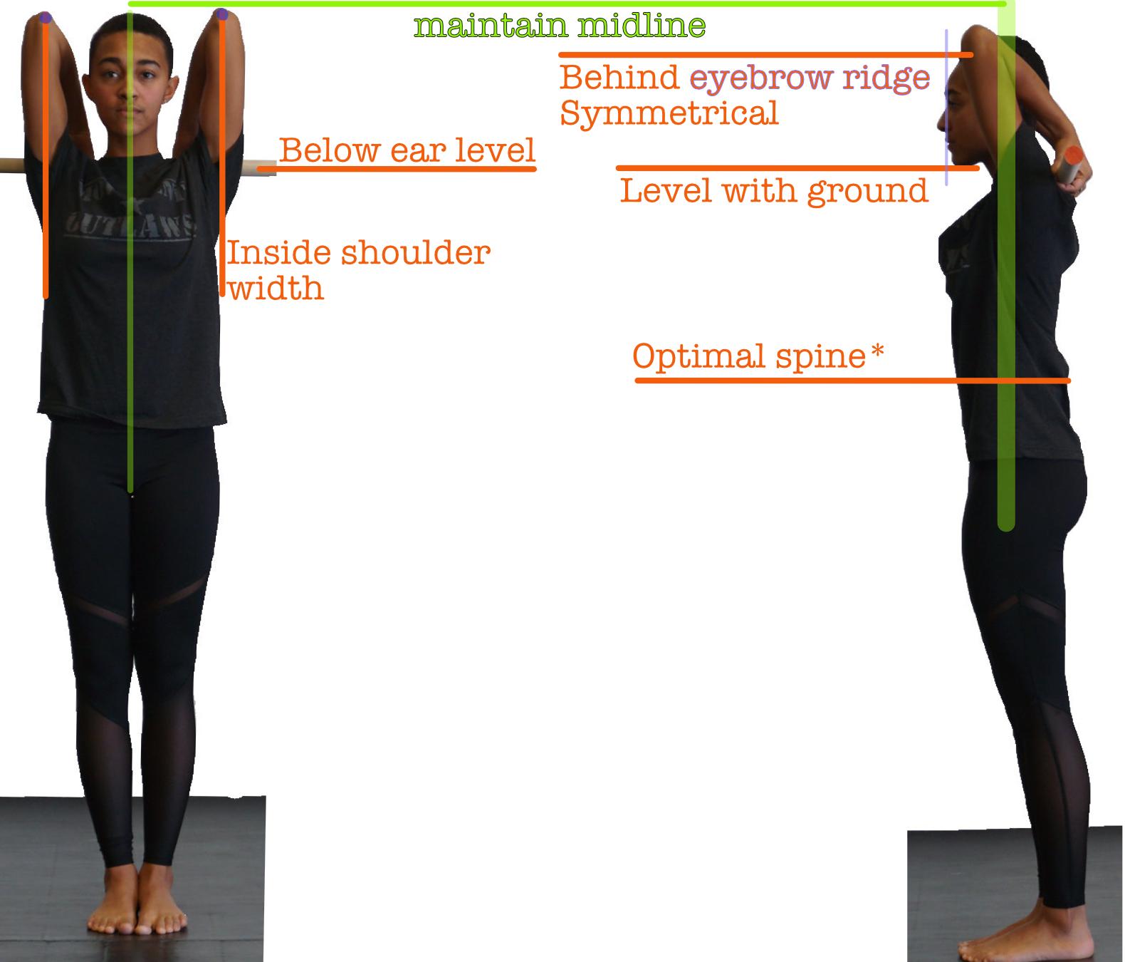 The Short OverHead Shape