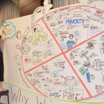 Artist's rendering of participants' ideas, thoughts and opinions