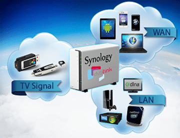 synology_overview_small