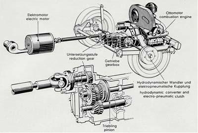 Historia de la movilidad eléctrica: Volkswagen Transporter