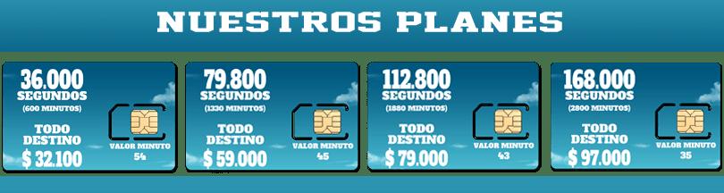 minutos-todo-operador-movilnetcolombia-alquiler-simcard-personal-negocio-baratos