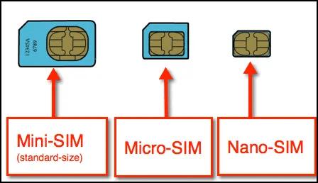 tarjeta SIM diferencias