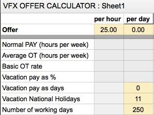 Job Offer Calculator VFX