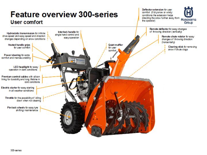 300 Series user comfort