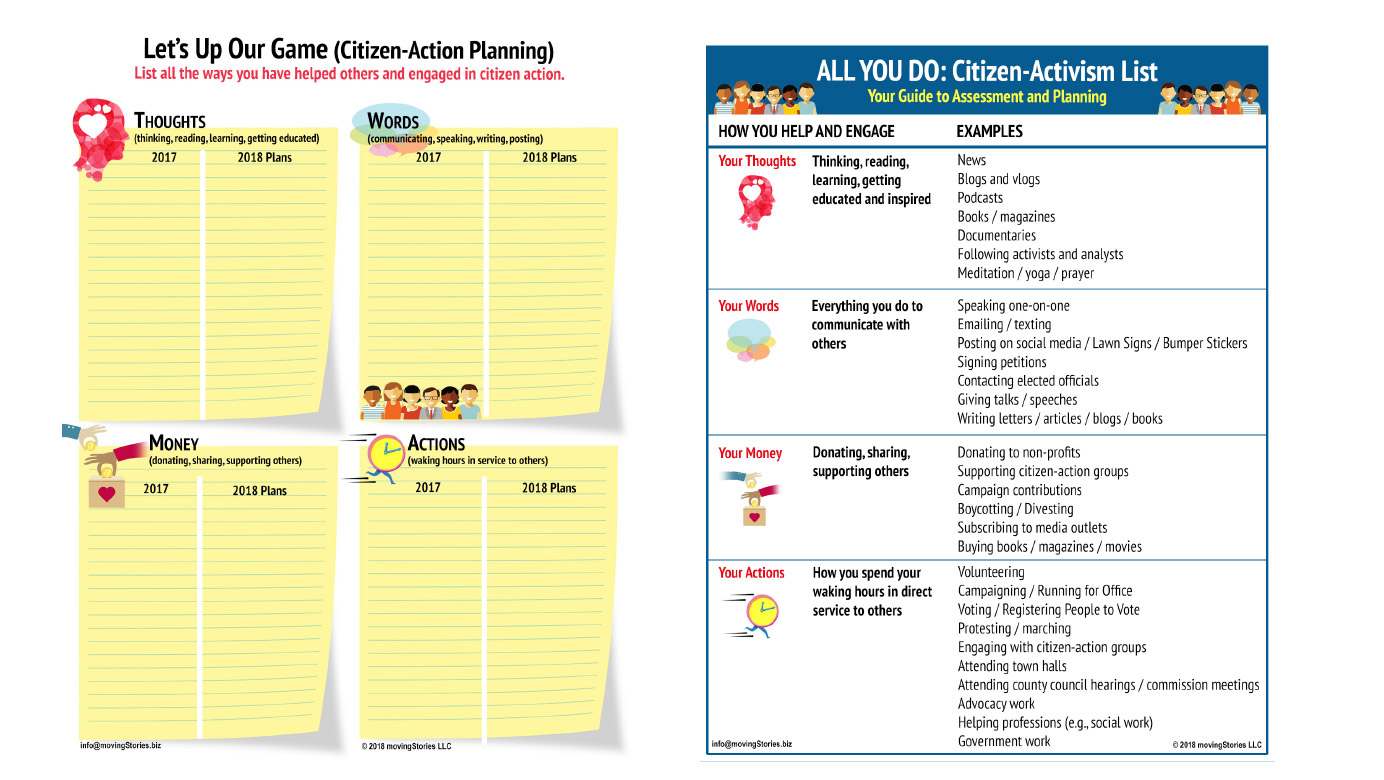 Citizen Action Planning Tools