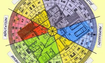 Feng Shui : comment positionner votre maison en fonction de la carte Bagua