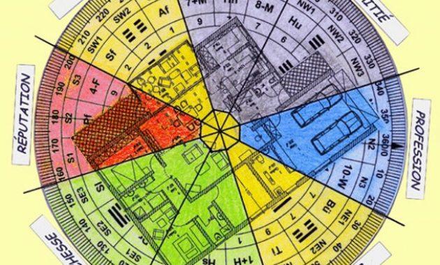 couleur-chambre-adulte-feng-shui-aulnay-sous-bois-32-13340017-faux-incroyable-couleur-3-chenes-direct-les-orties-podcast-radio-3000k-3008-308-sw-arc-en-ciel-cheveux-angla-630×380
