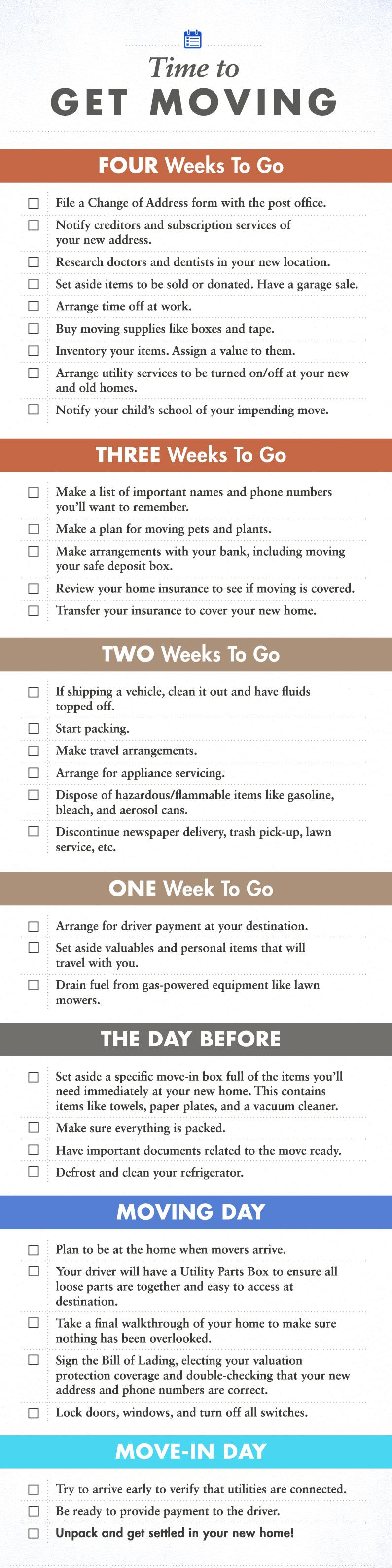 moving checklist infographic florida