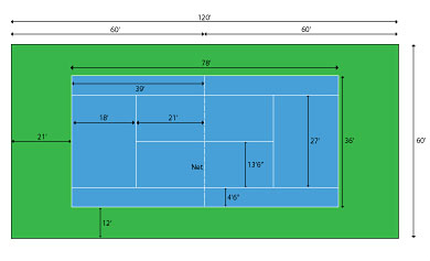 measurement of tennis court with diagram 120 240 single phase motor wiring a lawn the size what is that mowdirect fig 2
