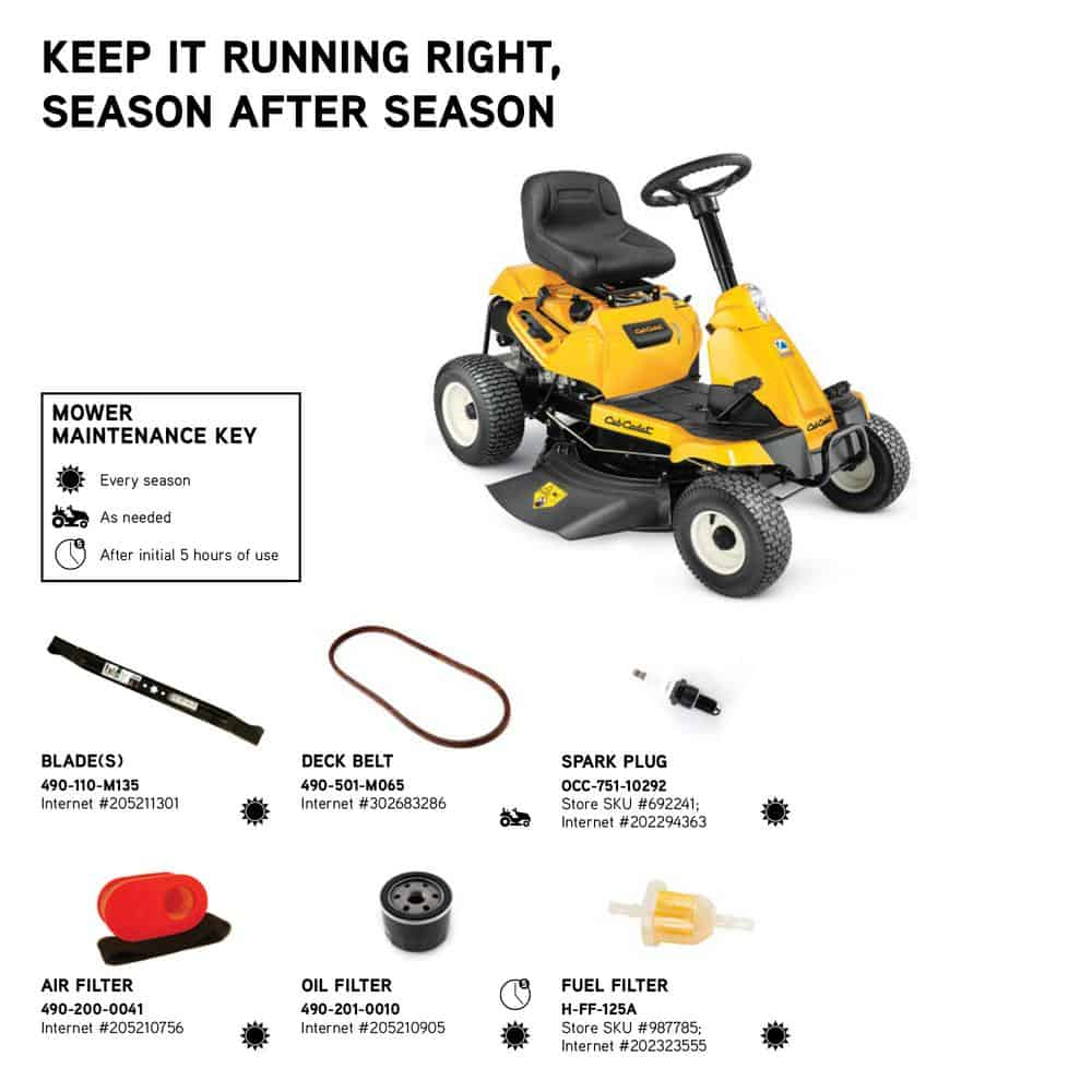 Cub Cadet CC30H Maintenance Items