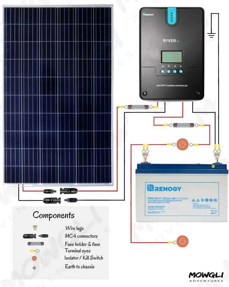 Solar Panel Wiring Diagram : solar, panel, wiring, diagram, Solar, Panel, Wiring, Diagram, Mowgli, Adventures