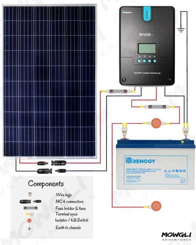 100 watt solar panel wiring diagram  kit list  mowgli