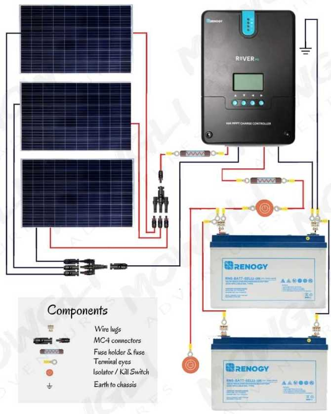 600w solar panel kit for rv  campervans including wiring