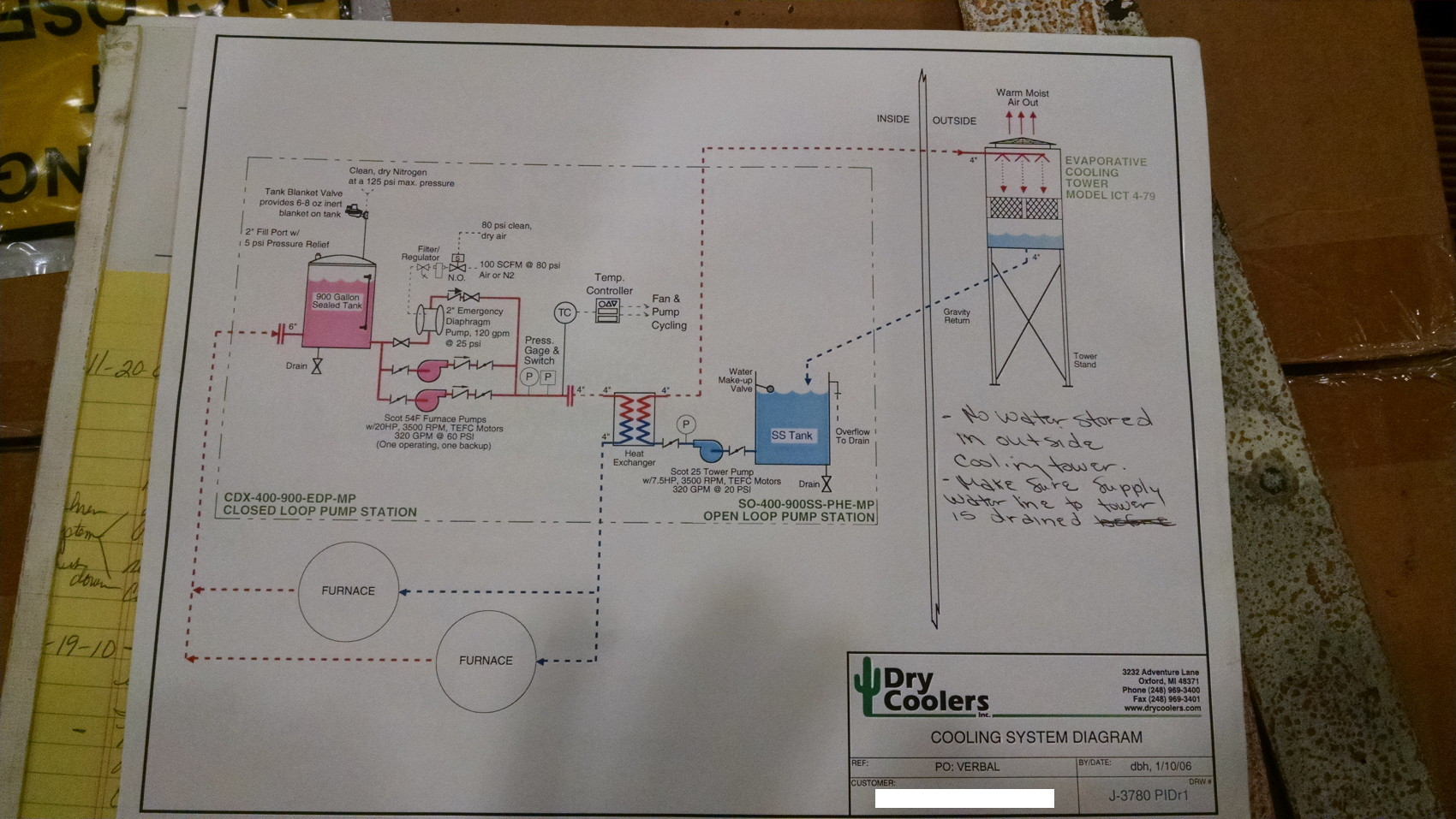 Mity Vac Equipped With A Vacuum Gauge Here Is The Vacuum Diagram