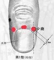 Swollen tonsils : Sohn Acupuncture Clinic
