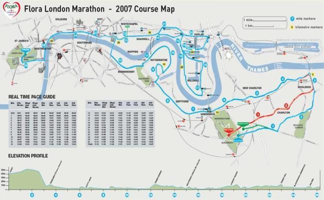 perfil maratón londres 2007