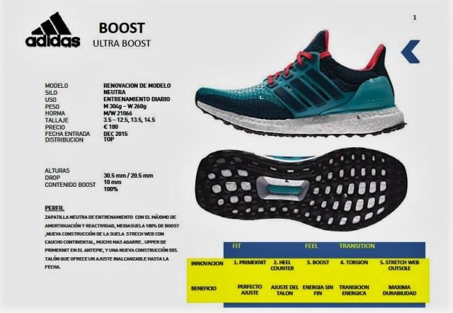 adidas ultra boost neutral tech specs 180€ 304gr drop10mm