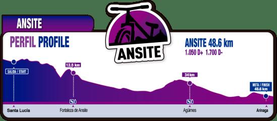transgrancanaria bike 2018 ansite
