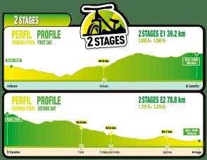 transgrancanaria bike 2018 two stages ruta