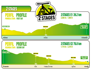 transgrancanaria bike 2018 two stages ruta