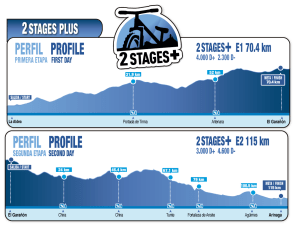 transgrancanaria bike 2018 two stages
