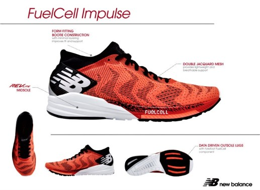 New balance fuelcell impulse tech sheet
