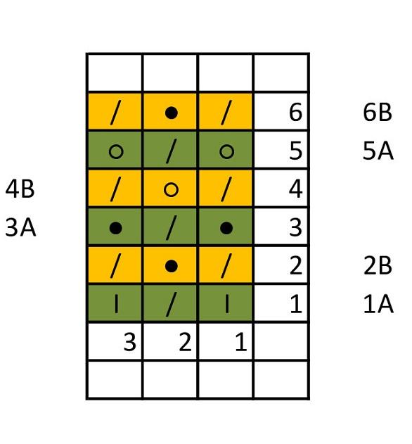 Schema del modello di brevetto a due colori per sciarpa