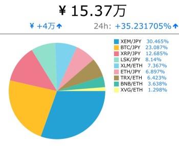 cryptocurrency-portfolio-1